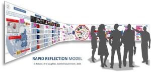RR Model