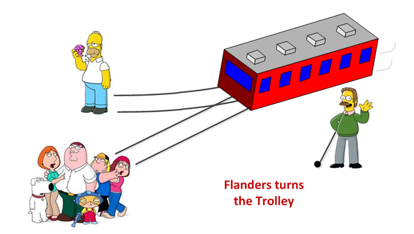 philosophy as the trolley problem essay In this essay, i will examine which moral theory best resolves the original trolley problem, as well as the version of the fat man i will first consider the extent to which moral theories, such as utilitarianism, the doctrine of double effect, deontology, and altruism can resolve both situations.