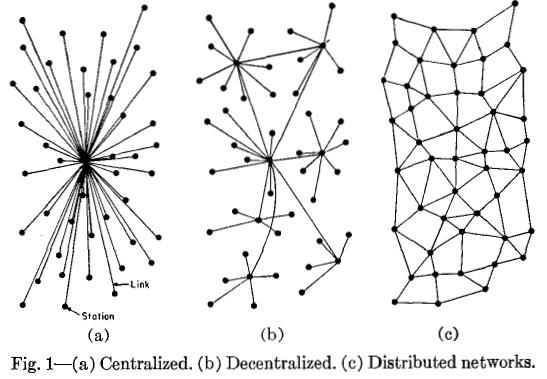 networktypes