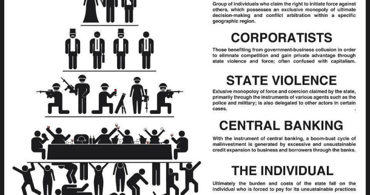 "Is ""corporate socialism"" the future of humanity?"