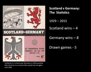 Scotland v Germany 1929-2015